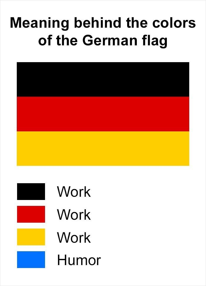 People Hilariously Explain The True Meaning Behind National Flags German Humor Funny Memes Funny Quotes