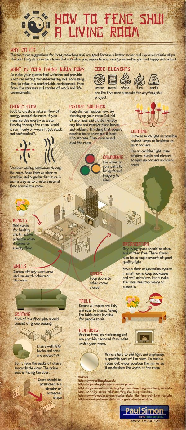 The 30 best images about illustration of feng shui rules basics on pinterest beijing feng - Colors used in home feng shui principles ...