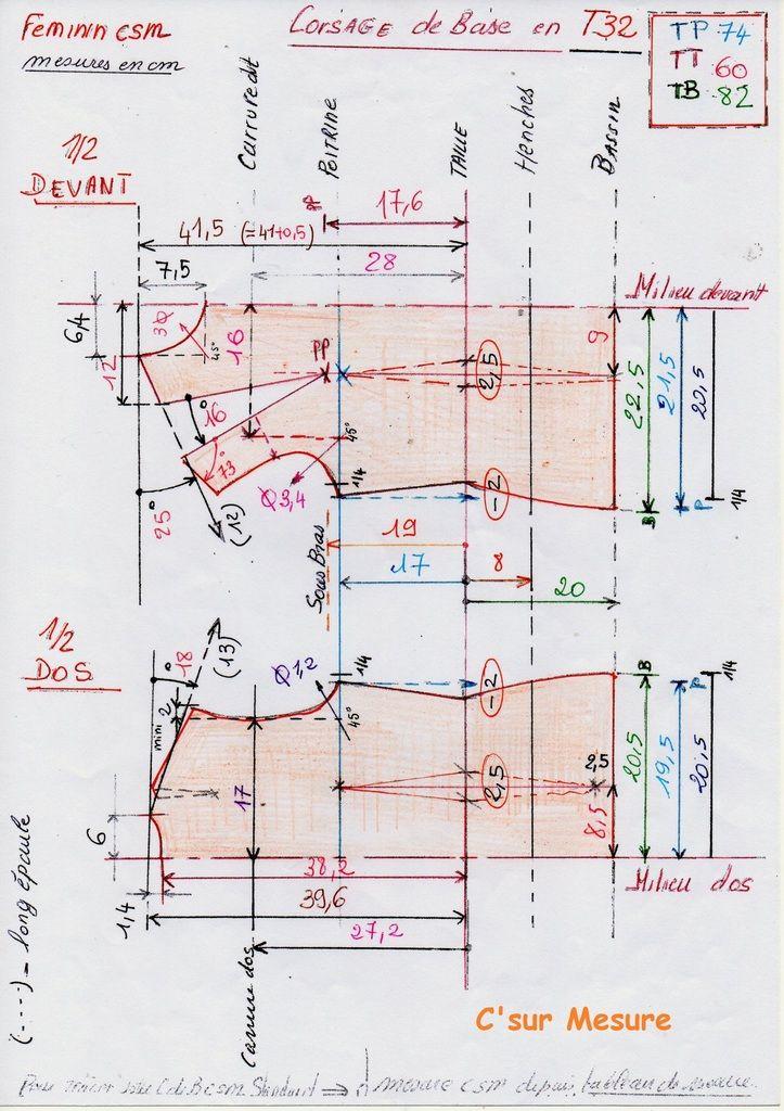 schémas en mesures de la Base corsage T32, d'après tableau de mesures csm standard !
