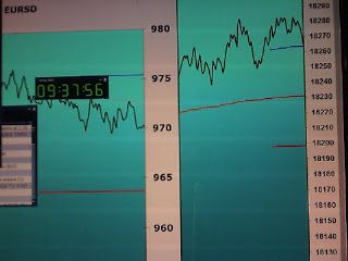 Tradingpuramentegrafico: #trading #FIB risultato +600 = +600#trading eur/us...
