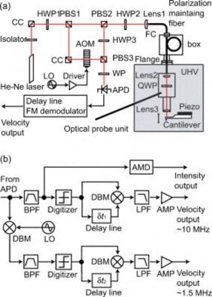 Sensational Vista 20P Wiring Diagram Pdf Diagram Diagram Pdf Wire Wiring 101 Omenaxxcnl