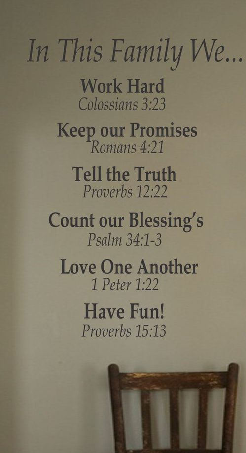 For the Home Inspirational Christian In This by ACDecalDesigns, $23.00 take out the family part and put it on my office walls at work.