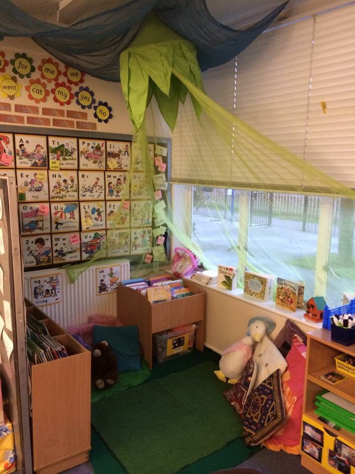 Classroom Garden Ideas ~ Reading garden year one classroom book corner