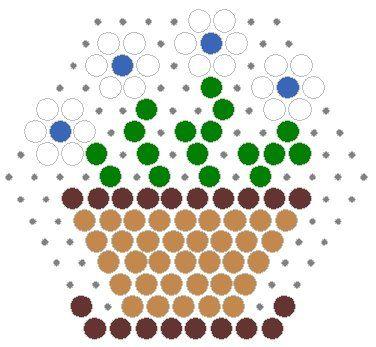 Daisies in a Flowerpot Perler Bead Pattern