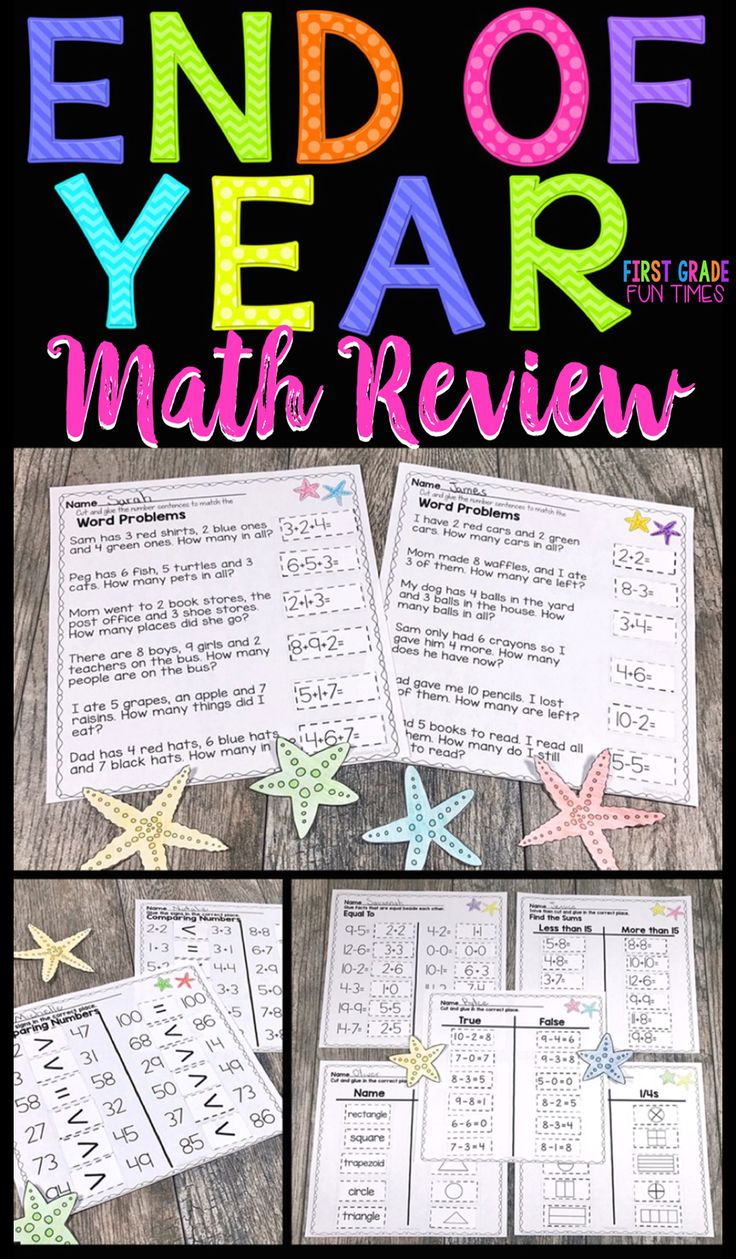 end of the year math projects The final weeks of the school year have arrived and finding ways to keep your  kids actively engaged in the math classroom is more challenging than ever.