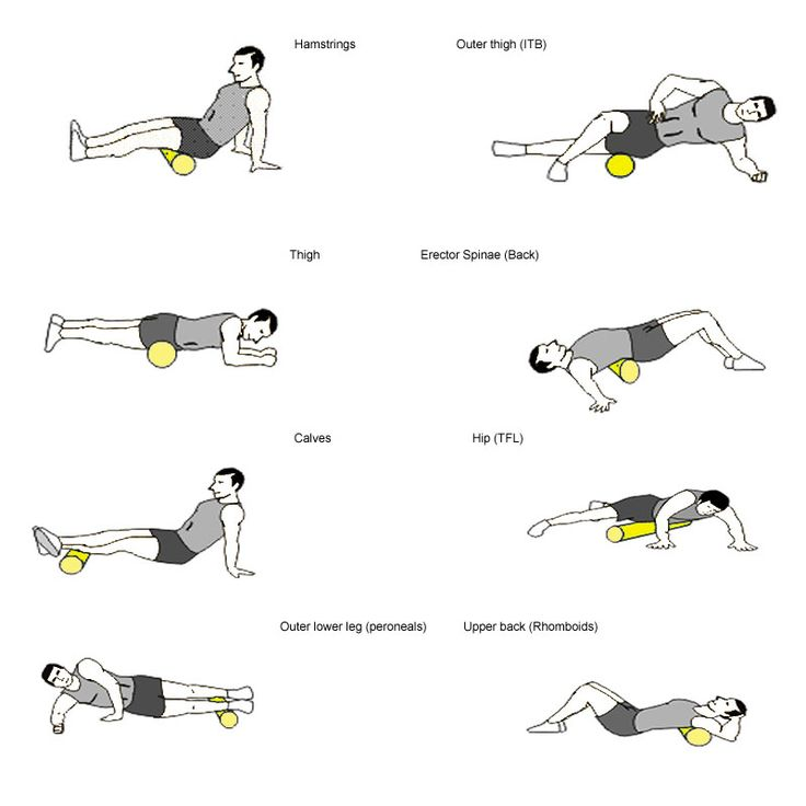 21 best images about sore back exercises on pinterest