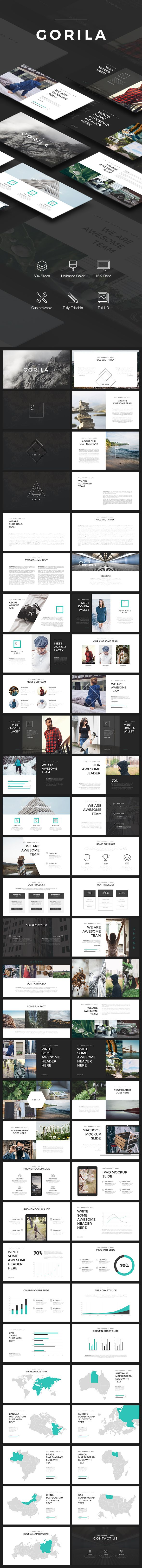 GORILA - PowerPoint Template (PowerPoint Templates)