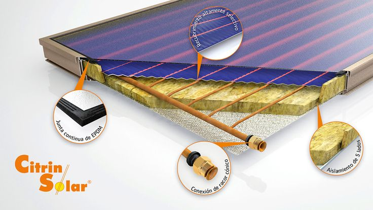 Citrin Solar Produkt in 3D