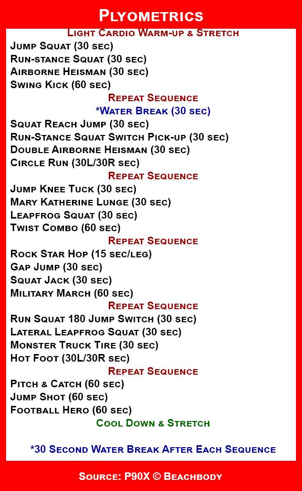 Plyometrics.  Just did this work out- it is awesome!  A total calorie burning sweat fest!!!