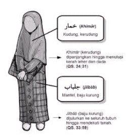 baju muslimah #hijab #syarie
