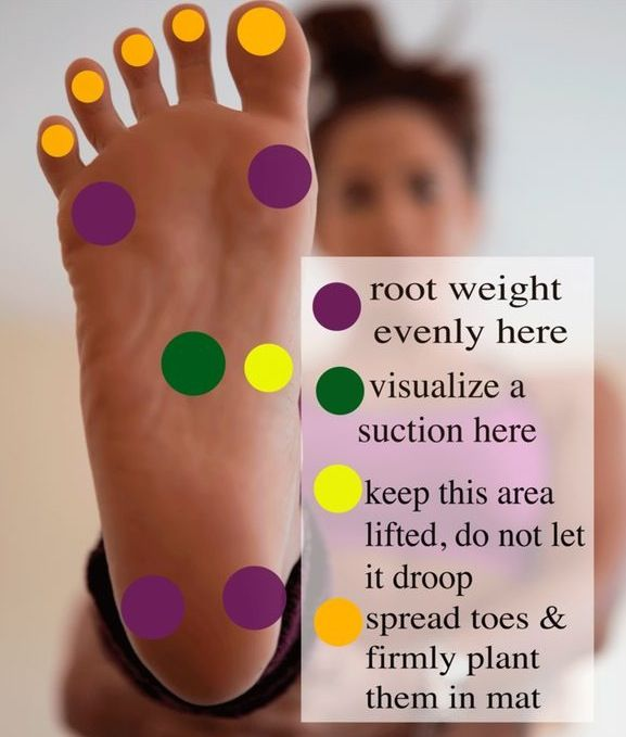 how to avoid ankle pain when working out