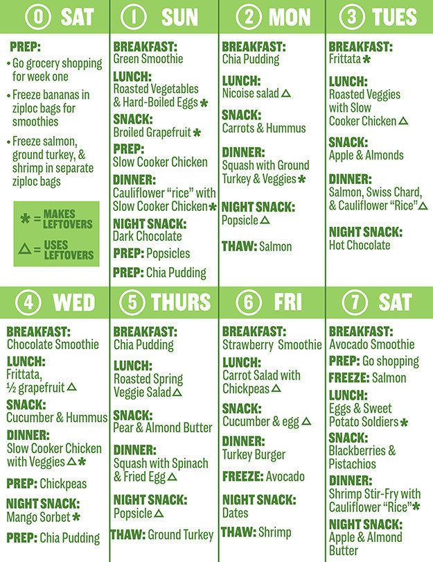 Step 3: Print or save these images to your phone. They are calendars (one for each week) that you can use as a daily checklist: | Here's A Two-Week Clean Eating Challenge That's Actually Delicious