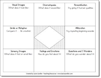 Poetry Graphic Organizer freebie - Students write the topic in the center diamond and brainstorm images and details for their poems in the outer rectangles.
