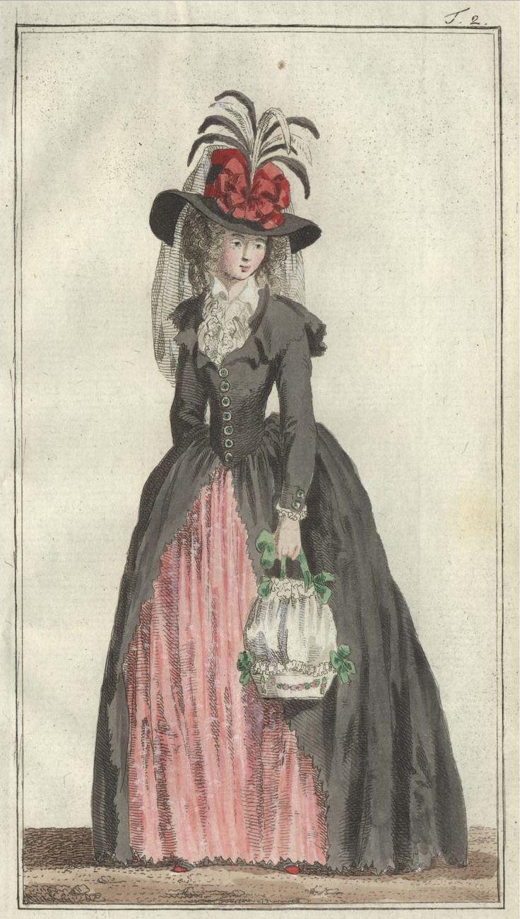 Journal des Luxus, January 1788: 1780S,  Crinolin, 1700S, Hoopskirt
