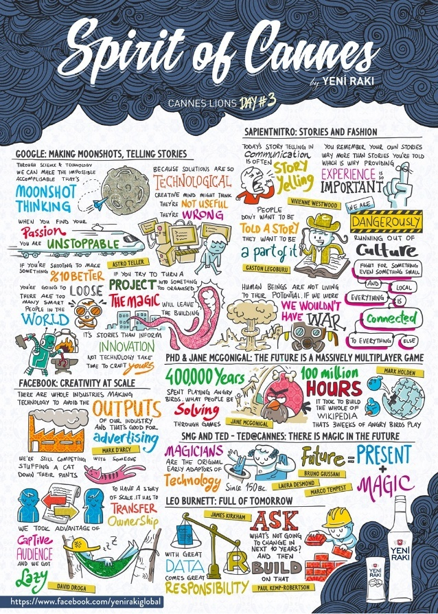 An infographic series done by Yeni Raki, the spirit of Cannes.  http://facebook.com/yenirakiglobal