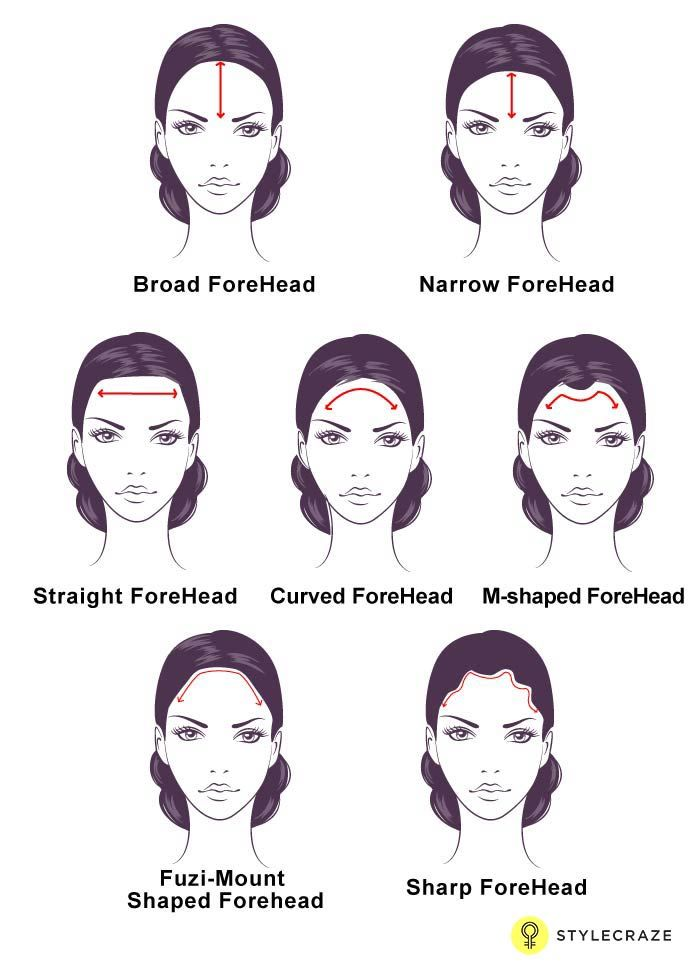 The Shape Of Your Forehead Reveals Your Personality What S Your Shape In 2021 Forehead Big Forehead Shape Of You