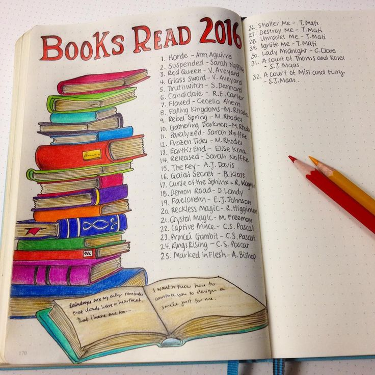 Bullet Journal Book Trackers for Bibliophiles to Log Their Favorite Book Lists | Zen of Planning | Planner Peace and Inspiration