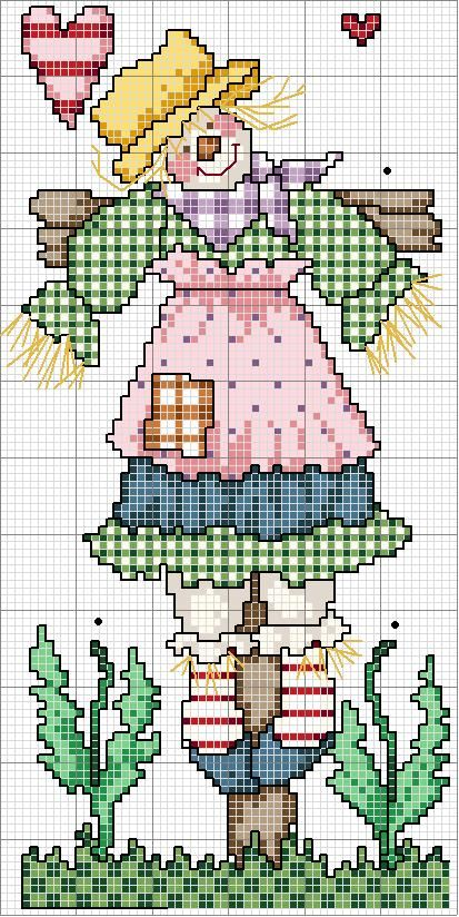 Cross-stitch Country Scarecrow... no color chart available, just use pattern…