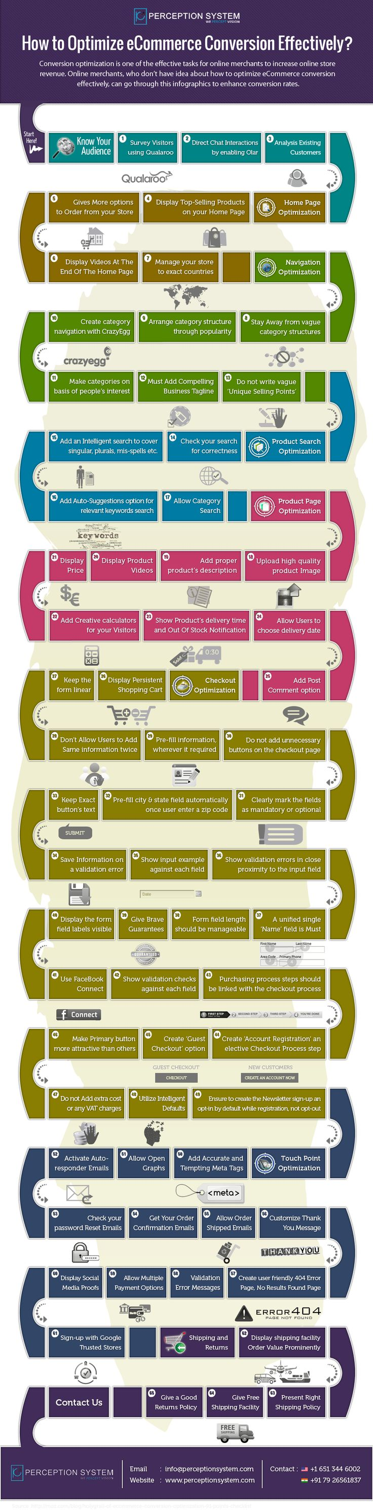 How to Optimize #eCommerce Conversion Effectively? #infographic
