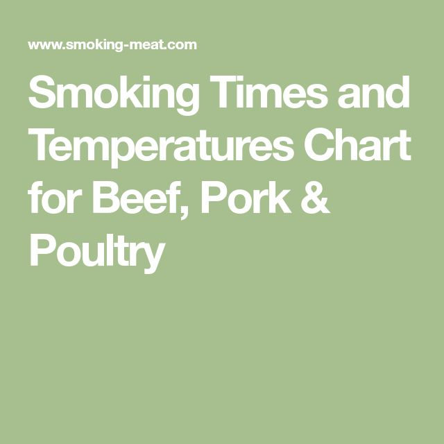 Best  Prime Rib Temperature Chart Ideas On   Meat
