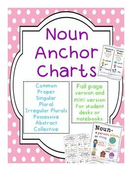 Full page noun anchor charts and mini anchor charts for student desks or notebooks