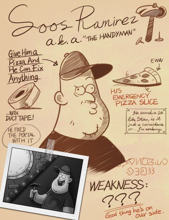 Gravity Falls I could do pages about people I know or people I people watch