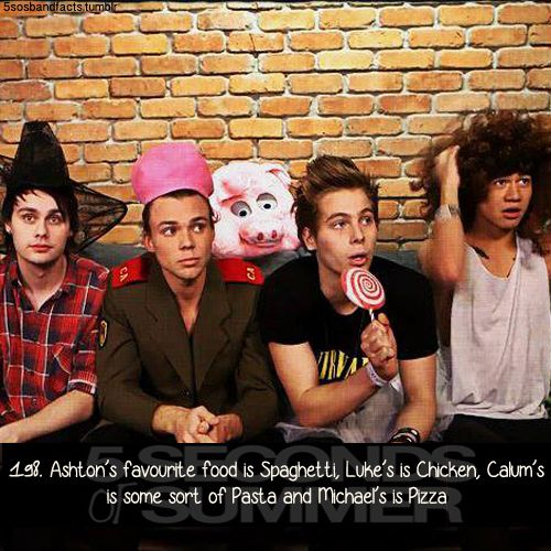 5 Seconds of Summer Facts | Facts about the Aussie band that goes by the name of 5 Seconds of ...