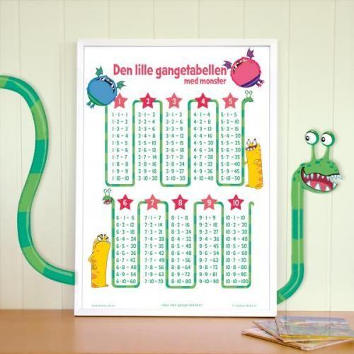 Gangetabellen Multiplication-table