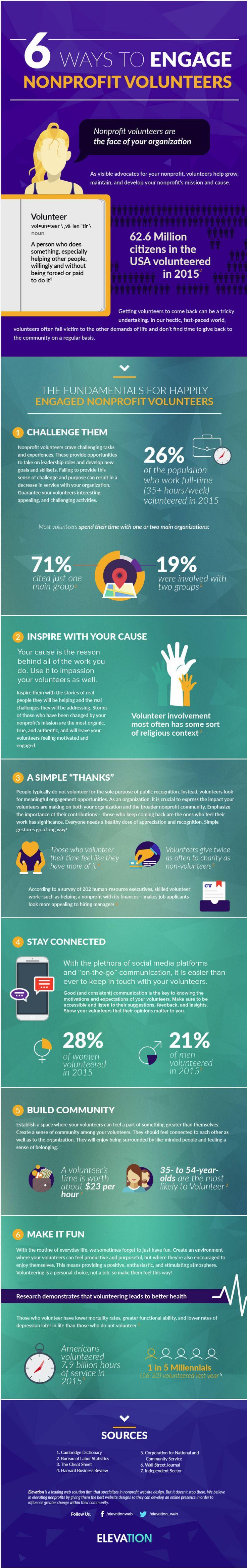 136 best Volunteering images on Pinterest   Volunteers, Fundraising ...