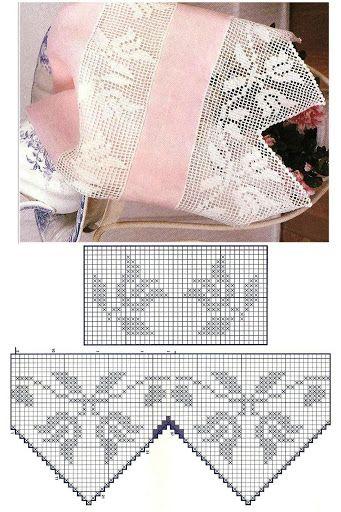 Edgings-Trims Filet Crochet Border