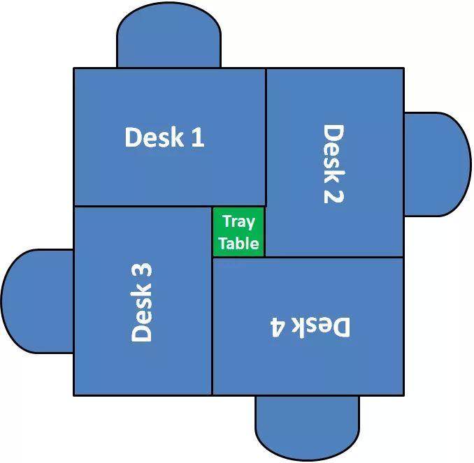 Desk arrangement                                                                                                                                                      More