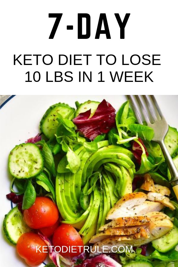 This is a comprehensive ketogenic diet meal plan and menu for one week. What it …