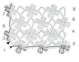 crochet flower stitch pattern | diagram only) by Biljana Madzar