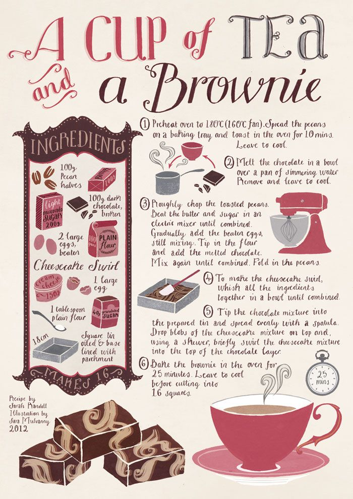 'A Cup of Tea and a Brownie' recipe illustration by Sara Mulvanny