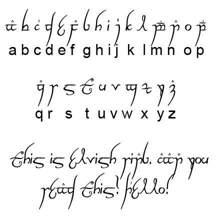 lord of the rings font alphabet - Google Search