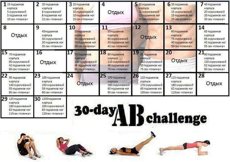 Программа упражнения для мышц живота на месяц, abc-workout