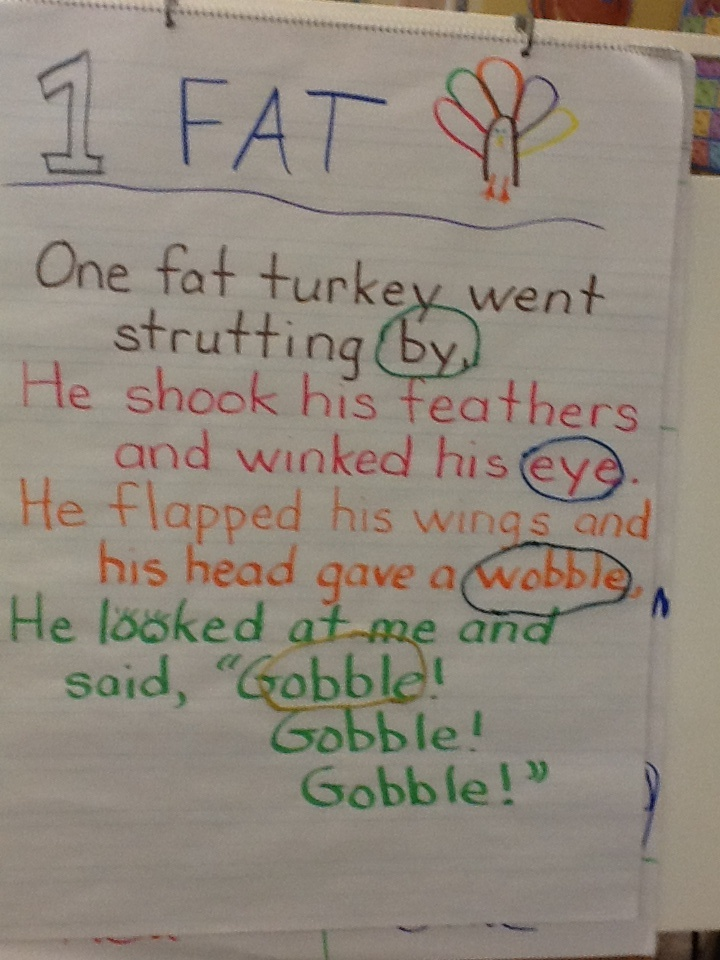 "Pictured is a Pre-Kindergarten ""Turkey Poem."" The students use wiki sticks to circle rhyming words."