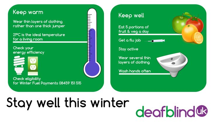 Caseworker FAQ: Staying Well This Winter - Deafblind UK