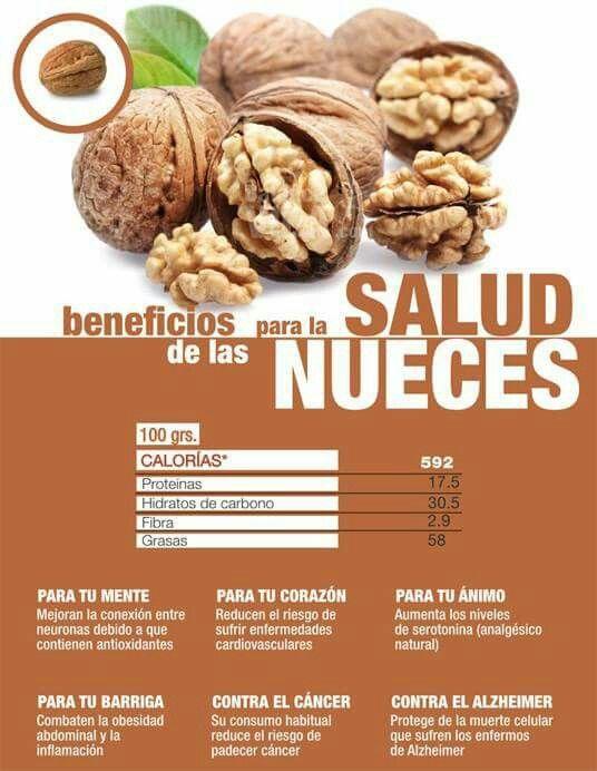 Beneficios de las nueces.