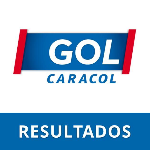 #NEW #iOS #APP Gol Caracol Resultados - Caracol Television S.A.