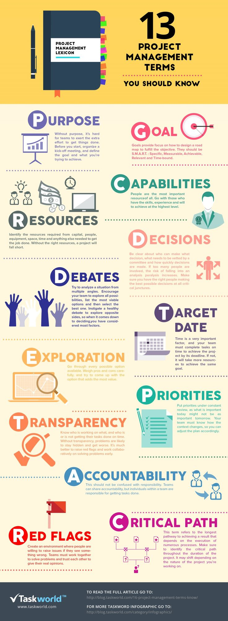 13 Project Management Terms You Should Know Infographic