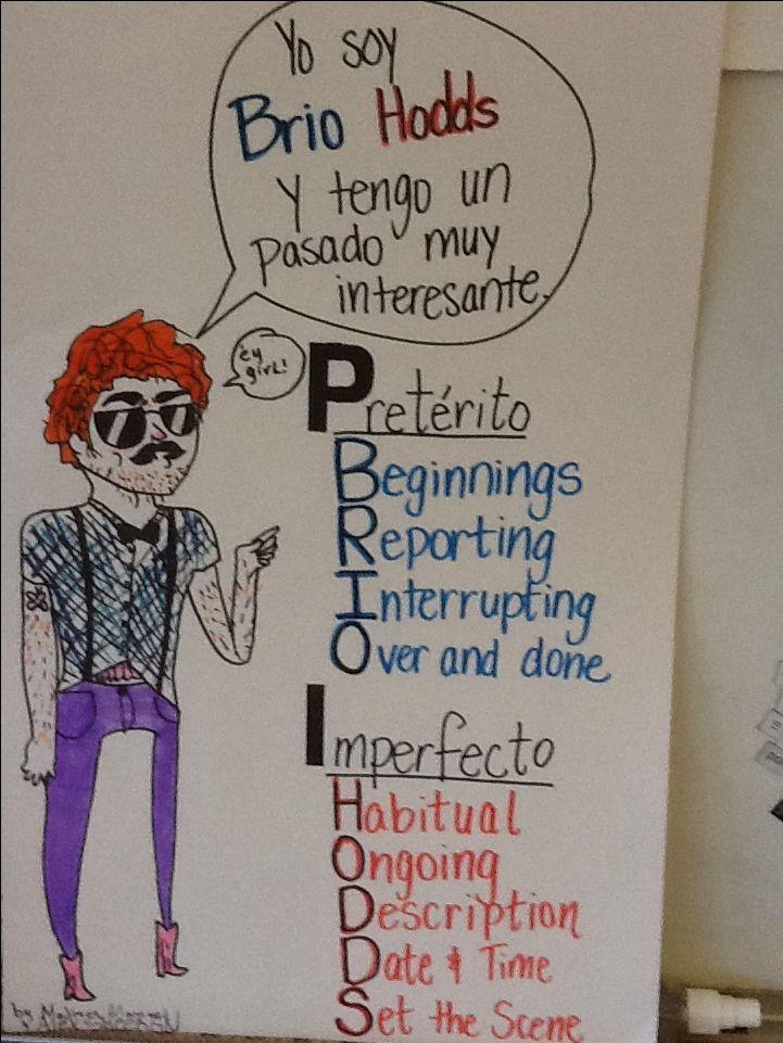 Pretérito vs. imperfecto (acronym Brio Hodds)