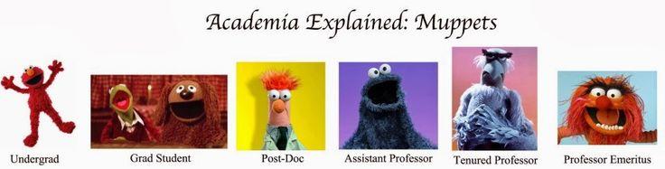 Academia Explained: Muppets (http://1.bp.blogspot.com/-oPUYMLTJLjQ/UuZYFHqSdsI/AAAAAAAAAq0/f-ibHvpB7Ow/s1600/533754_553401921353622_1877820577_n.jpg)