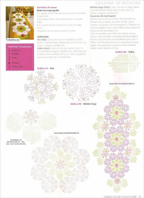 Camino de mesa (pattern)