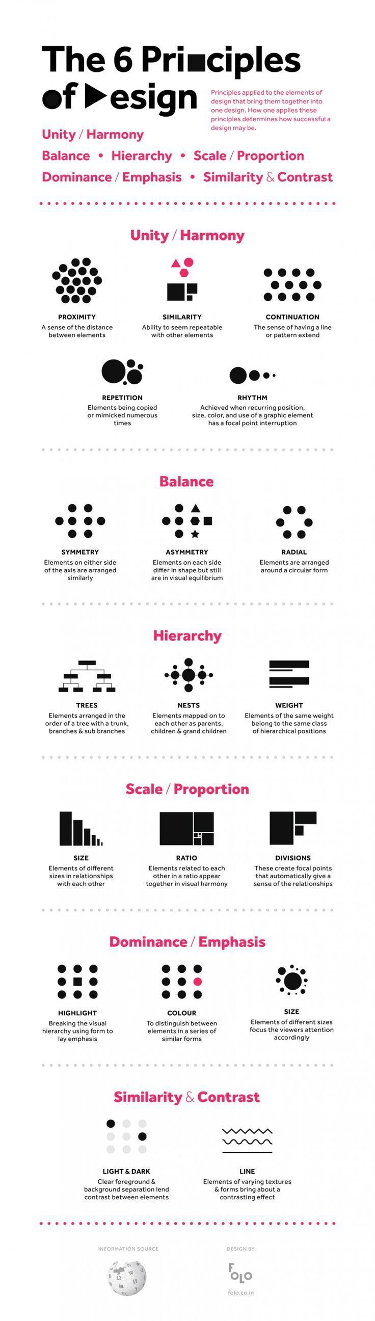 #infographie : les 6 principres du #design. by @1min30