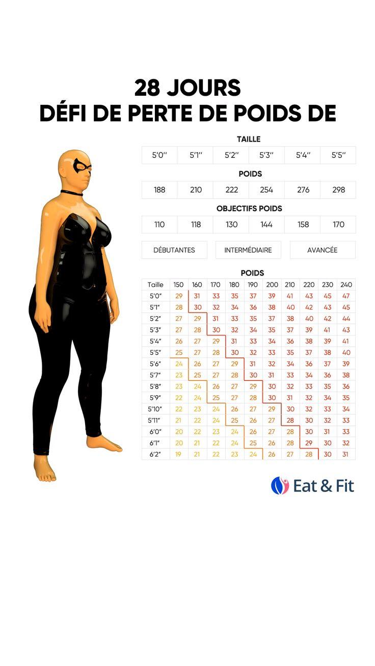 Plan de type de corps personnel pour rendre votre corps