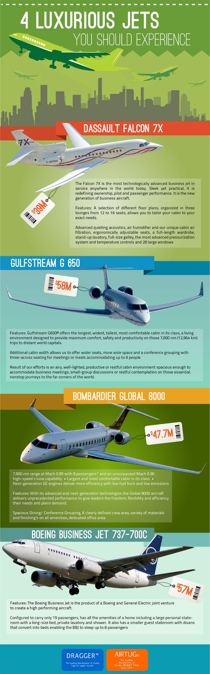 How Much Does It Cost To Buy A Private Jet? These jets are amazing, and all available for charter!