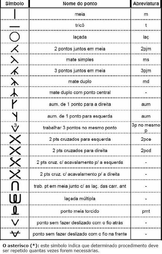 Receita de Tricô: Símbolos para leitura de gráficos em tricô