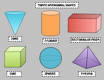 Definition of TwoDimensional  Math is Fun