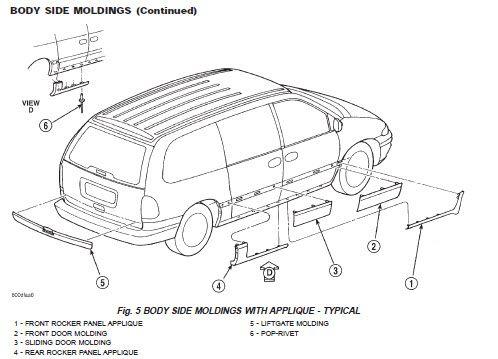 Town Country Caravan 2002 Service Manual - Car Service